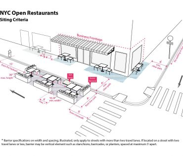 NYC Open Restaurants Application is Live