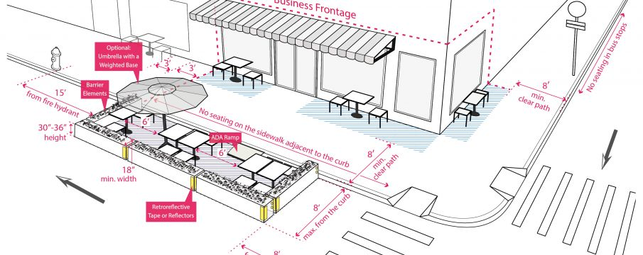 diagram of how open restaurants should be set up