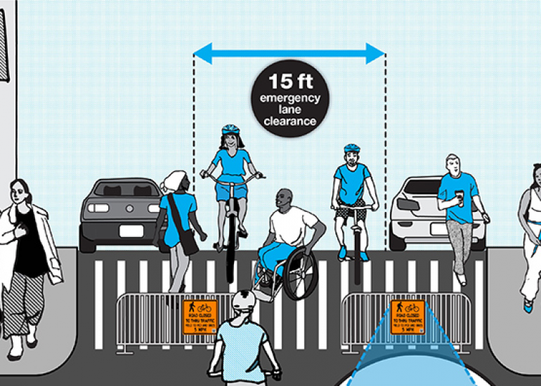 Expansion of the Open Streets Program